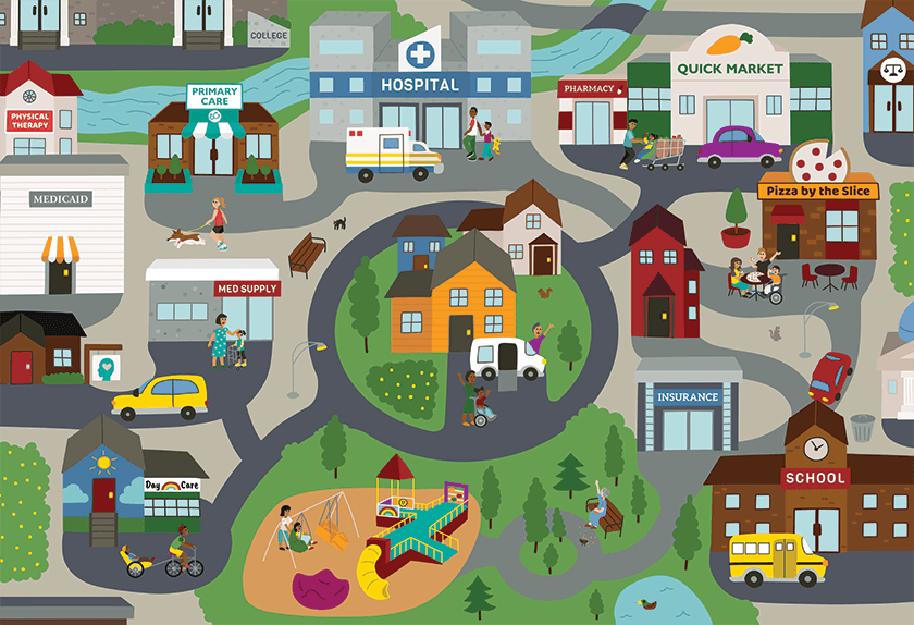 illustration of elements of a medical home including school, day care, insurance, primary care, supermarket, medical supplies, medicaid, and more